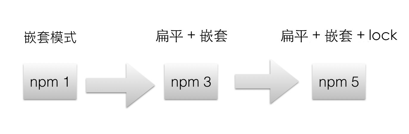 34648639-2cb71c5e-f3d8-11e7-9a1c-6ad418fce6ed副本